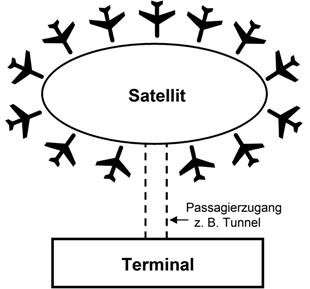 Satellit.jpg - 37,41 kB