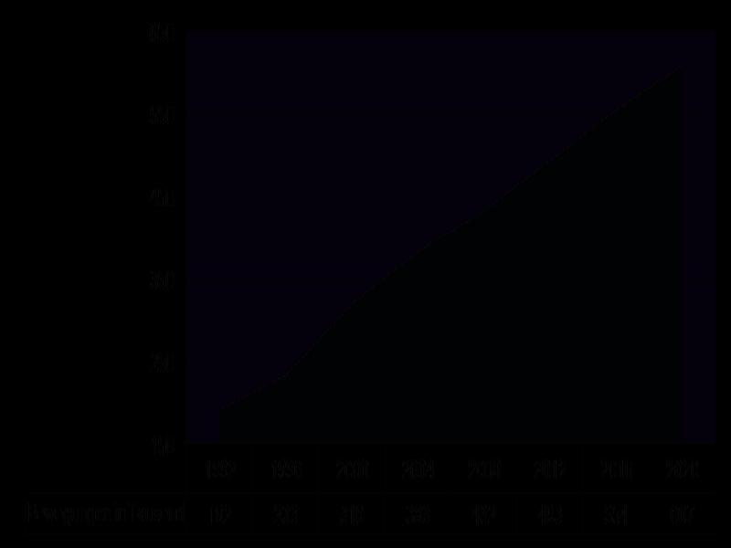 k-start-lande1.png - 31.58 kB